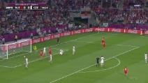 EURO 2012 Russia 1 - 0 Czech - Dzagoev 15'