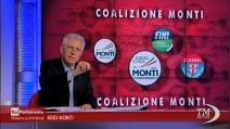"""Monti sbotta sui tempi tv: """"Berlusconi ha strabordato"""""""