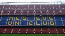 Liga, Champions e nuovo stadio: i sogni dei tifosi del Barcellona