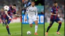 Pallone d'oro, Cristiano Ronaldo in pole