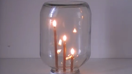 Forex sistema tre candele