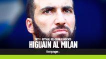 Higuain al Milan, ecco tutti i dettagli dell'accordo con la Juventus
