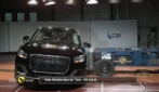 La Audi Q2 alla prova con i crash test Euro NCAP