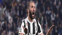 Champions, successi per Juve e Roma