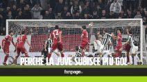 Gli errori difensivi della Juventus 2017/2018
