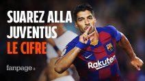 Luis Suarez alla Juventus: le cifre dell'operazione