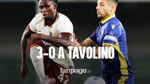 Verona - Roma 3-0 a tavolino: il verdetto del Giudice sportivo per il caso Diawara