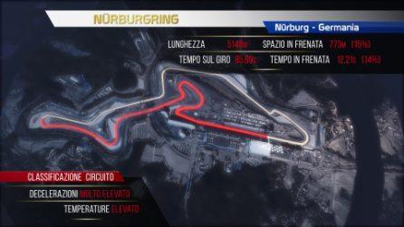 GP Eifel, il circuito del Nurburgring visto da Brembo