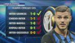 L'Inter in astinenza da gol (anche per colpa di Maurito)