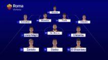 Champions, Schick e Olsen saltano Roma-Porto