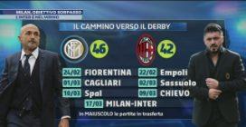 Milan, obiettivo sorpasso all'Inter