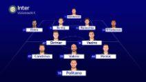 Europa League: Inter in emergenza, idea Skriniar a centrocampo