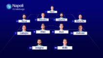 Europa League: Napoli, da valutare le condizioni di Fabian Ruiz