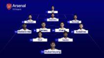 Europa League, verso Arsenal-Napoli: la vigilia dei Gunners