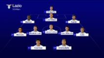 Coppa Italia, semifinale Milan-Lazio, le probabili formazioni della gara di ritorno
