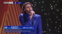 """Amici - Alberto canta """"Who Wants to Live Forever"""""""