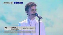 """Amici - Mameli canta """"Pietre"""" e litiga con la Bertè"""