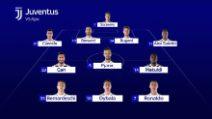 Champions, verso Juve-Ajax: Dybala favorito su Kean