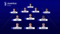 Champions, Juventus-Ajax: Dybala in campo e capitano