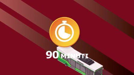 Atm Milano, dal 15 luglio biglietto a 2 euro: in un video ecco come cambia il sistema tariffario