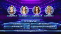 Grande Fratello VIP - I Nominati della trentaduesima puntata