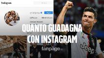 Cristiano Ronaldo su Instagram: guadagna più come influencer che da calciatore della Juventus