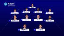 Champions: Napoli-Salisburgo, la probabile formazione di Ancelotti