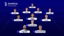 Champions: Juve, i possibili cambi di Sarri contro il Bayer