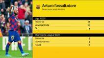 Calciomercato, l'Inter aspetta Vidal: il cileno intanto denuncia il Barça