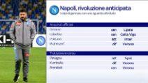 Calciomercato Napoli, presente e futuro: si lavora su Kumbulla per giugno