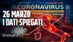 Coronavirus, il bollettino del 26 marzo spiegato: bomba Milano e giallo Piemonte