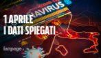 Il bollettino del 1 aprile spiegato: più tamponi, più contagi, ma meno morti da Coronavirus