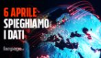 Coronavirus Italia, il bollettino del 6 Aprile: oggi buone notizie per la prima volta dal 17 marzo
