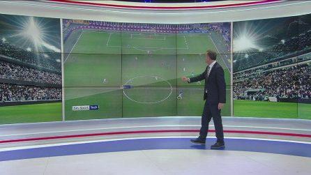 Juventus: gli errori commessi in copertura contro l'Inter