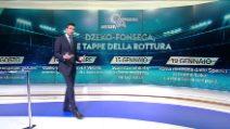 Roma, Dzeko-Fonseca: le tappe della rottura