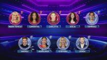 Grande Fratello VIP - Le Nomination segrete dei finalisti