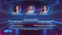 Grande Fratello VIP, i nominati di venerdì 8 ottobre: Raffaella, Gianmaria e Miriana